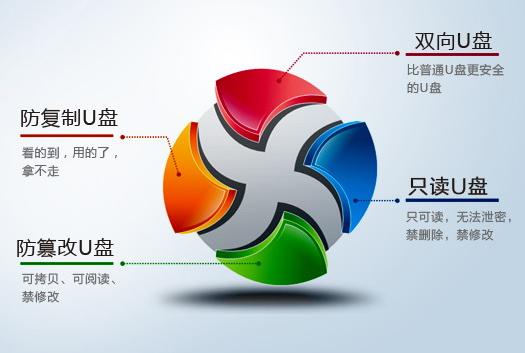 软件公司网站建设